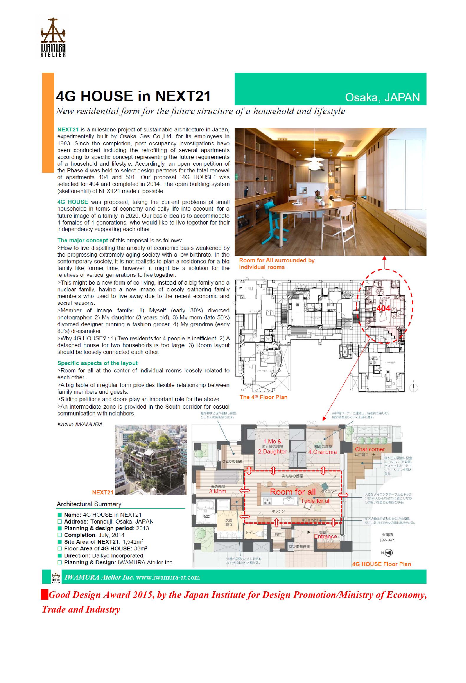 Housing – Iwamura Atelier Inc